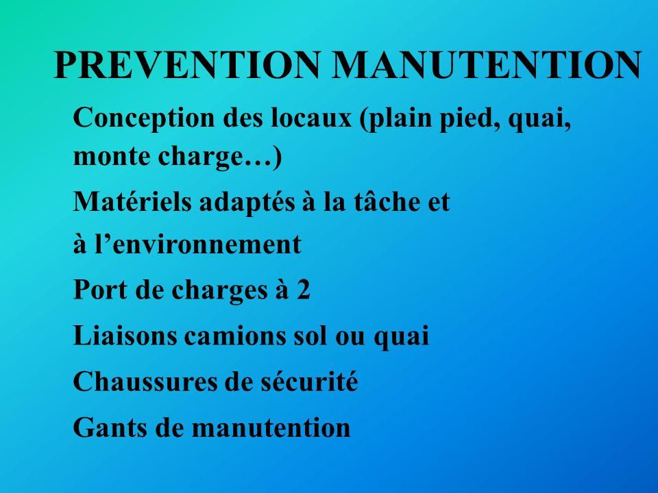 PREVENTION MANUTENTION Conception des locaux (plain pied, quai, monte charge…) Matériels adaptés à la tâche et à lenvironnement Port de charges à 2 Li