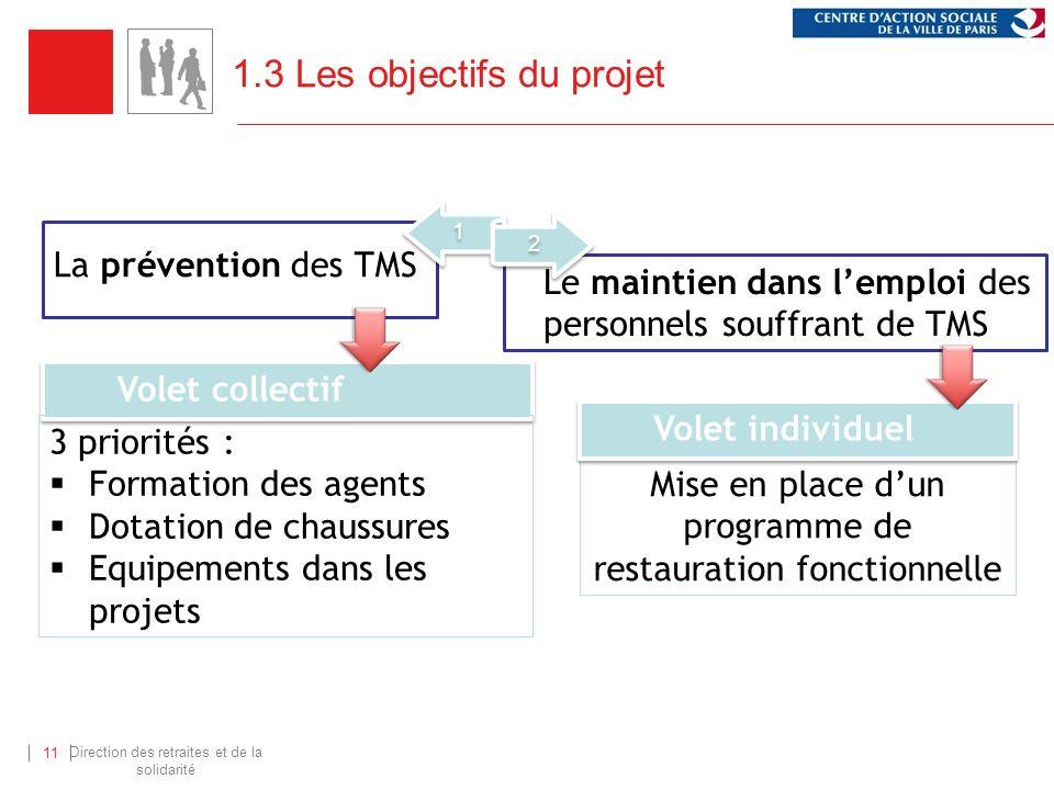Direction des retraites et de la solidarité 11 1.3 Les objectifs du projet Mise en place dun programme de restauration fonctionnelle Volet collectif V