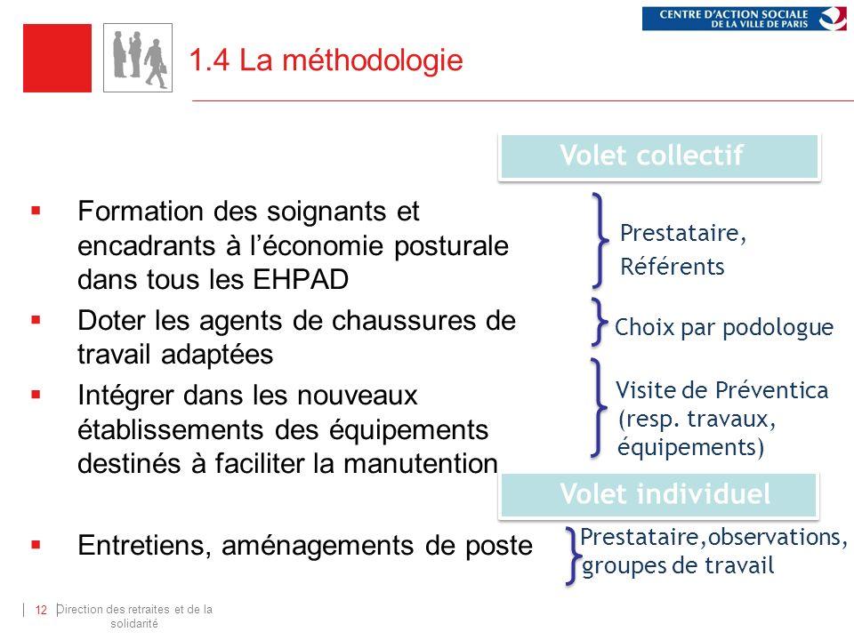 Direction des retraites et de la solidarité 12 1.4 La méthodologie Formation des soignants et encadrants à léconomie posturale dans tous les EHPAD Dot