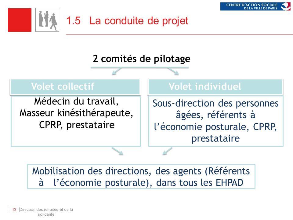 Direction des retraites et de la solidarité 13 1.5 La conduite de projet 2 comités de pilotage Médecin du travail, Masseur kinésithérapeute, CPRP, pre