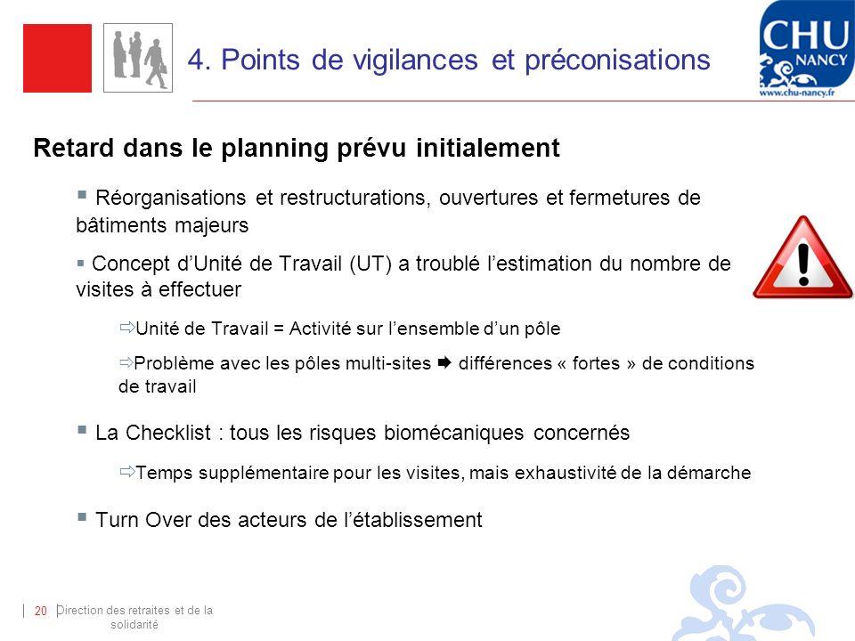 Direction des retraites et de la solidarité 20 Retard dans le planning prévu initialement Réorganisations et restructurations, ouvertures et fermeture