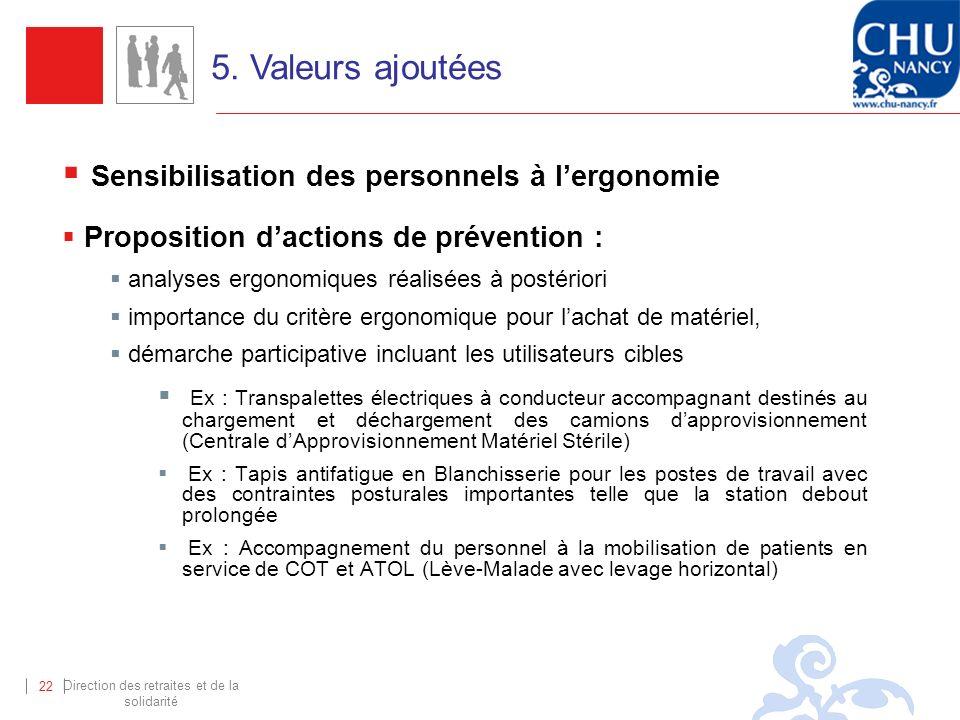 Direction des retraites et de la solidarité 22 Sensibilisation des personnels à lergonomie Proposition dactions de prévention : analyses ergonomiques