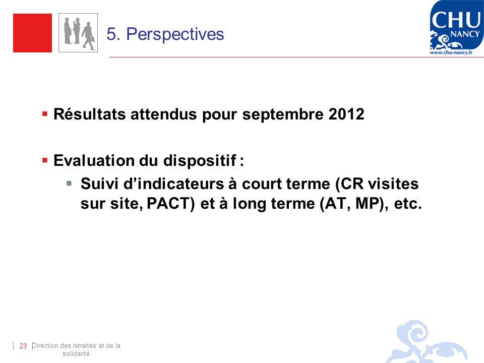 Direction des retraites et de la solidarité 23 Résultats attendus pour septembre 2012 Evaluation du dispositif : Suivi dindicateurs à court terme (CR
