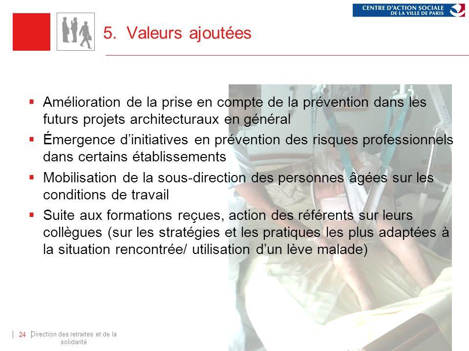 Direction des retraites et de la solidarité 24 5. Valeurs ajoutées Amélioration de la prise en compte de la prévention dans les futurs projets archite
