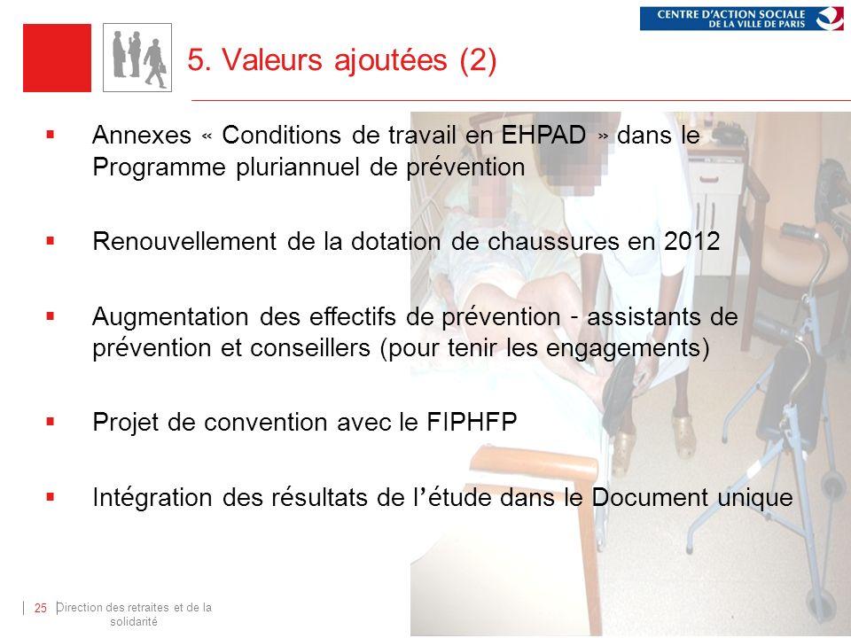 Direction des retraites et de la solidarité 25 5. Valeurs ajoutées (2) Annexes « Conditions de travail en EHPAD » dans le Programme pluriannuel de pr