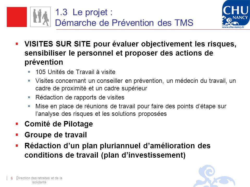Direction des retraites et de la solidarité 6 1.3 Le projet : Démarche de Prévention des TMS VISITES SUR SITE pour évaluer objectivement les risques,