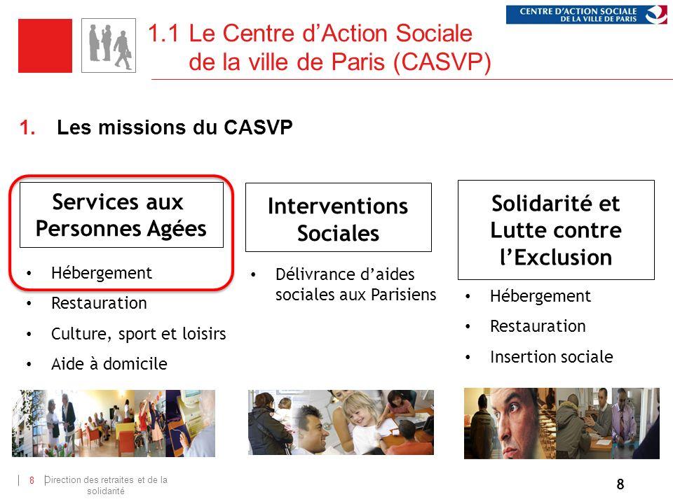 Direction des retraites et de la solidarité 8 1.1Le Centre dAction Sociale de la ville de Paris (CASVP) 1.Les missions du CASVP 8 Interventions Social