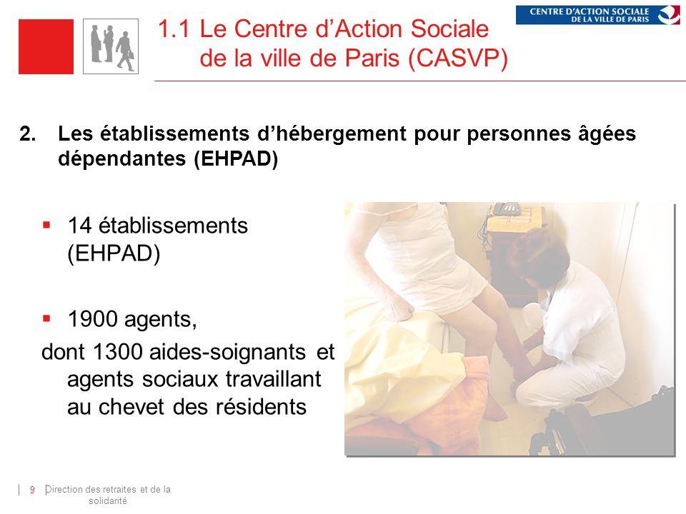 Direction des retraites et de la solidarité 9 2.Les établissements dhébergement pour personnes âgées dépendantes (EHPAD) 14 établissements (EHPAD) 190
