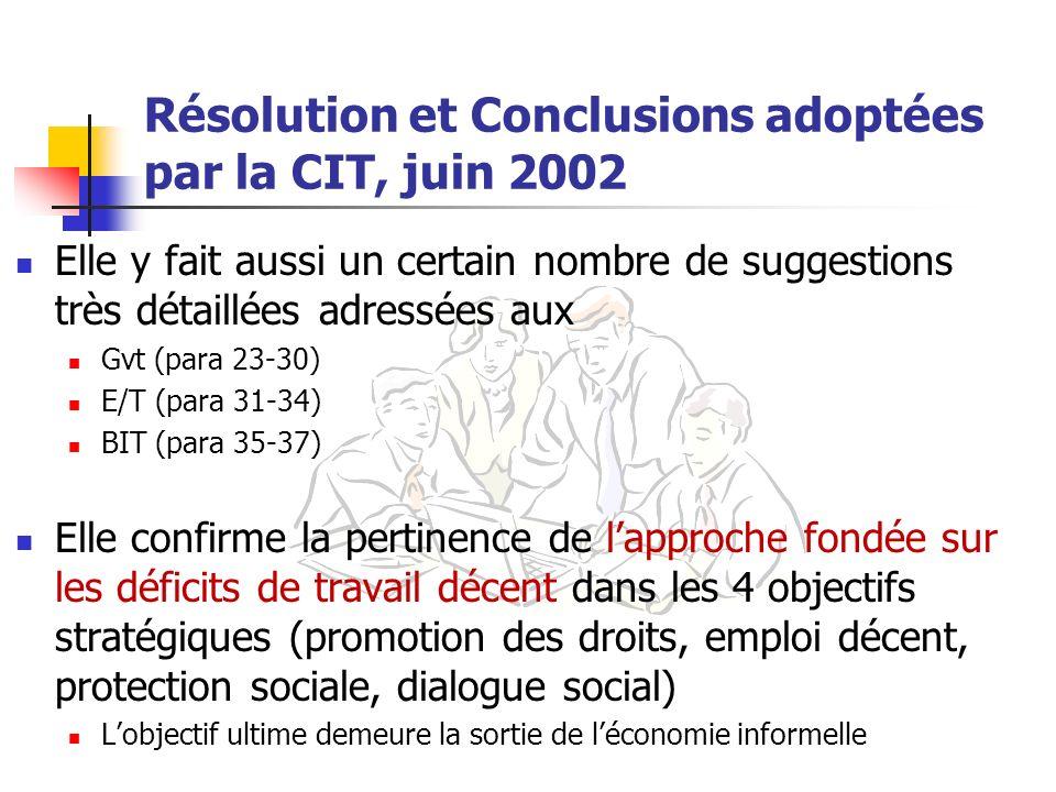 Résolution et Conclusions adoptées par la CIT, juin 2002 Elle y fait aussi un certain nombre de suggestions très détaillées adressées aux Gvt (para 23-30) E/T (para 31-34) BIT (para 35-37) Elle confirme la pertinence de lapproche fondée sur les déficits de travail décent dans les 4 objectifs stratégiques (promotion des droits, emploi décent, protection sociale, dialogue social) Lobjectif ultime demeure la sortie de léconomie informelle