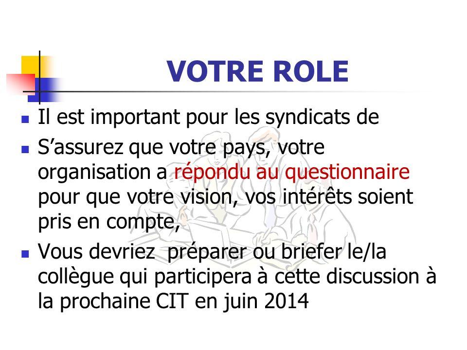 VOTRE ROLE Il est important pour les syndicats de Sassurez que votre pays, votre organisation a répondu au questionnaire pour que votre vision, vos intérêts soient pris en compte, Vous devriez préparer ou briefer le/la collègue qui participera à cette discussion à la prochaine CIT en juin 2014