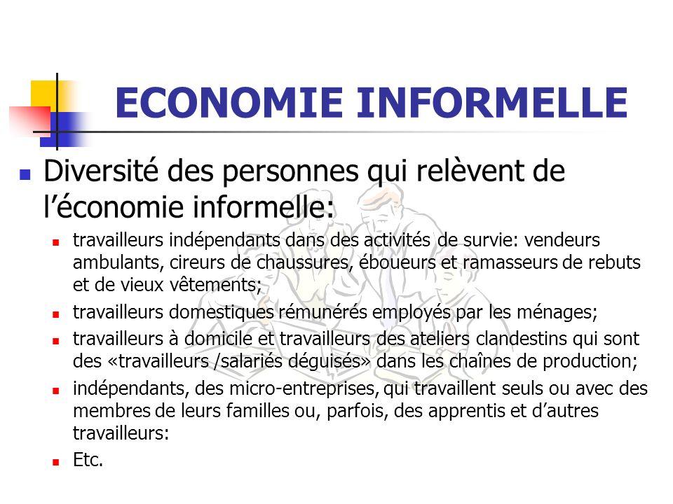 ECONOMIE INFORMELLE Diversité des personnes qui relèvent de léconomie informelle: travailleurs indépendants dans des activités de survie: vendeurs amb