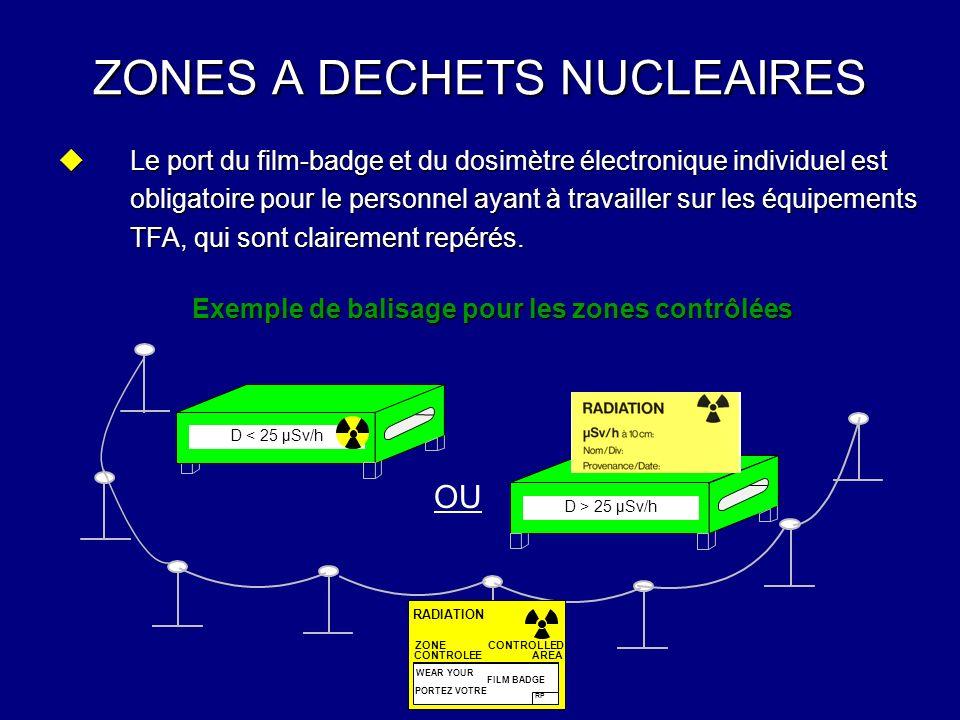 ZONES A DECHETS NUCLEAIRES Le port du film-badge et du dosimètre électronique individuel est obligatoire pour le personnel ayant à travailler sur les