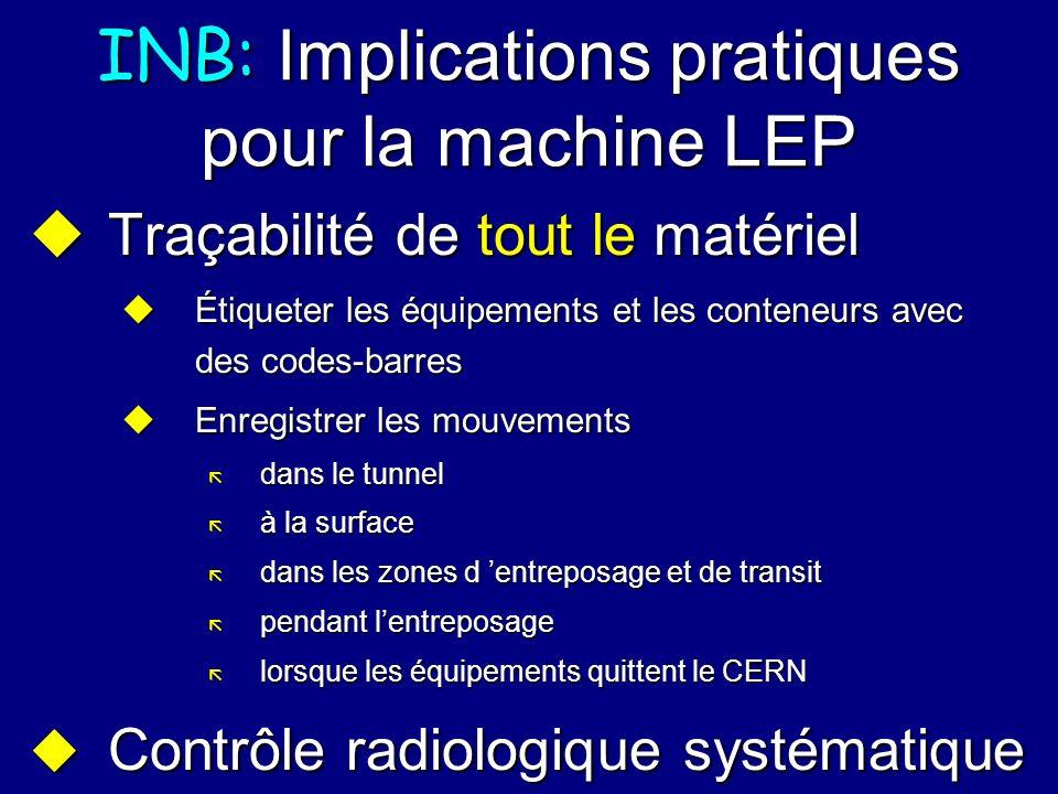 INB: Implications pratiques pour la machine LEP Traçabilité de tout le matériel Traçabilité de tout le matériel Étiqueter les équipements et les conte