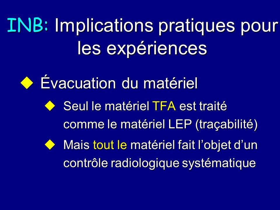 INB: Implications pratiques pour les expériences Évacuation du matériel Évacuation du matériel Seul le matériel TFA est traité comme le matériel LEP (