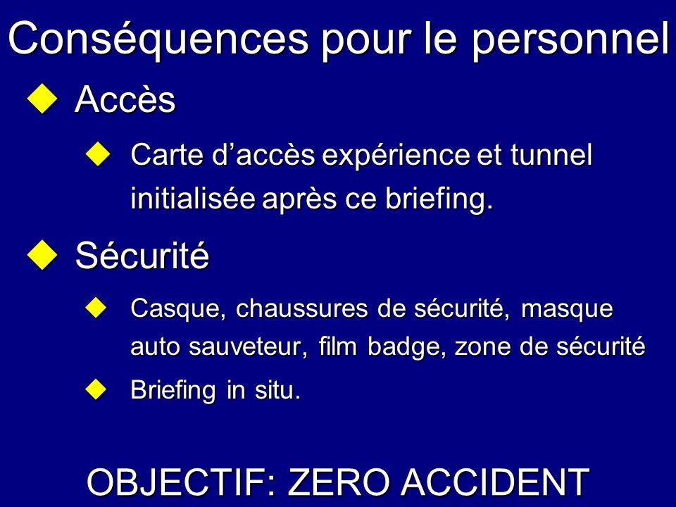 Conséquences pour le personnel Accès Accès Carte daccès expérience et tunnel initialisée après ce briefing. Carte daccès expérience et tunnel initiali