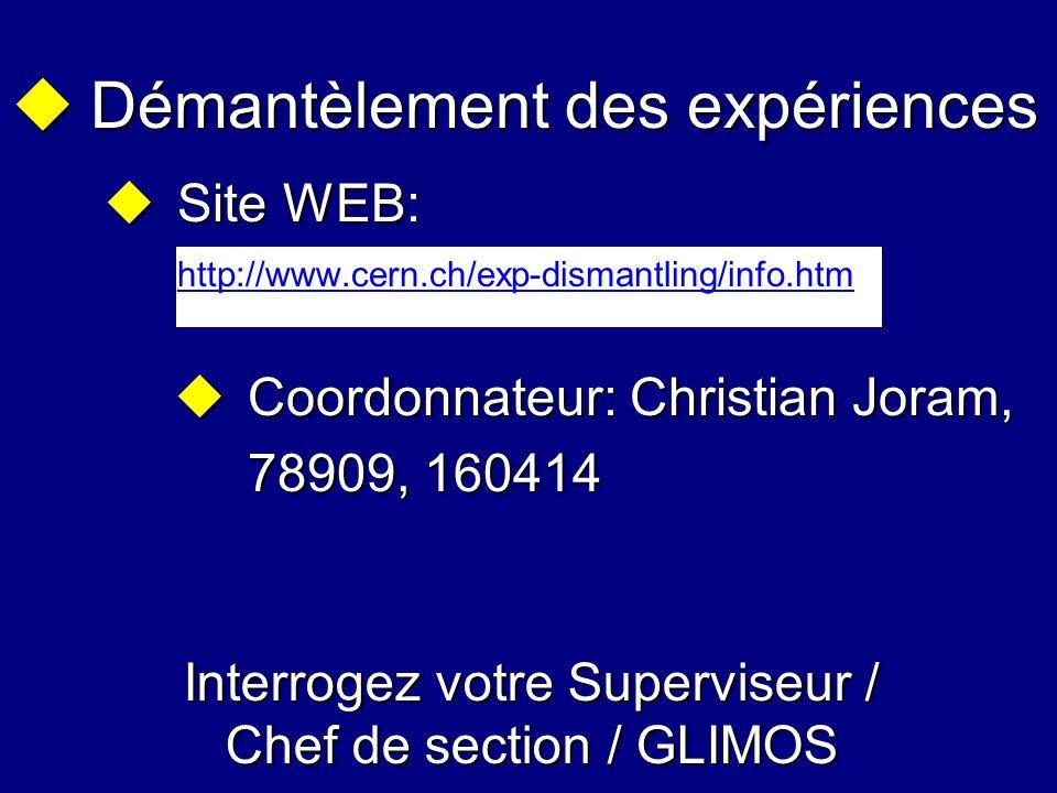 Démantèlement des expériences Démantèlement des expériences Site WEB: Site WEB: http://www.cern.ch/exp-dismantling/info.htm Interrogez votre Supervise