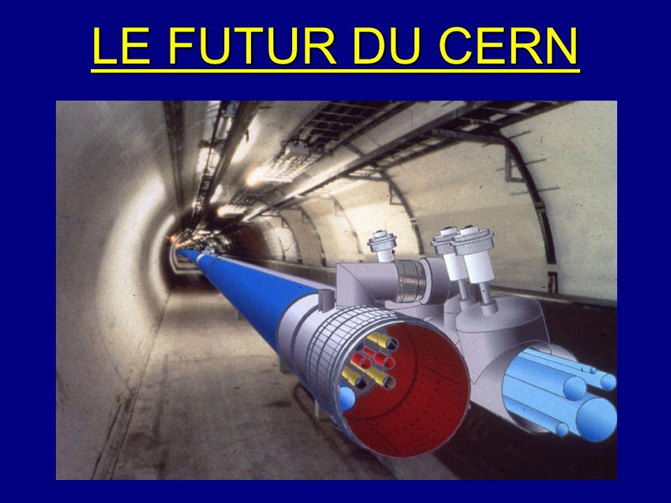 LE FUTUR DU CERN