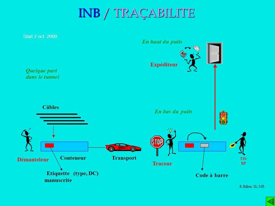 INB / TRAÇABILITE R.Billen SL/MR Démanteleur Câbles Conteneur Etiquette manuscrite (type, DC) Transport Quelque part dans le tunnel En haut dupuits Ex