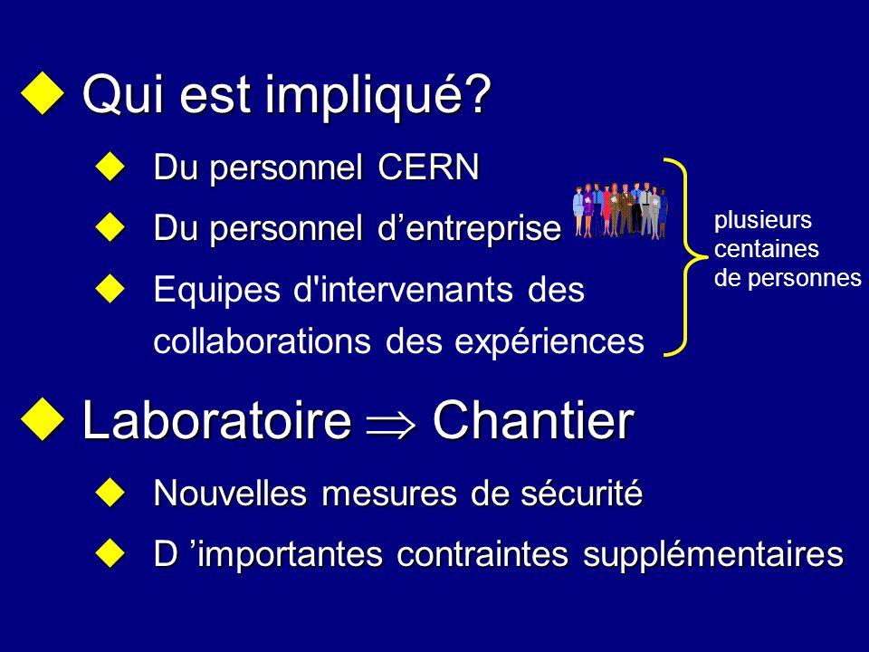 Qui est impliqué? Qui est impliqué? Du personnel CERN Du personnel CERN Du personnel dentreprise Du personnel dentreprise Equipes d'intervenants des c