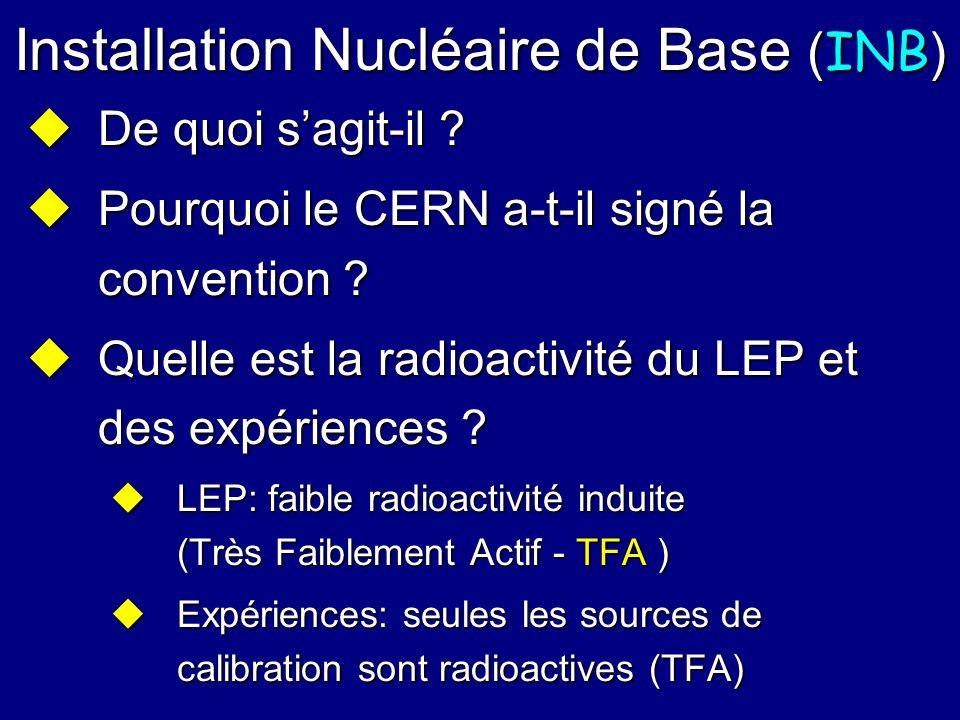 Installation Nucléaire de Base ( INB ) De quoi sagit-il ? De quoi sagit-il ? Pourquoi le CERN a-t-il signé la convention ? Pourquoi le CERN a-t-il sig