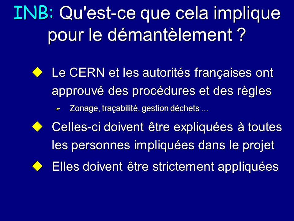 INB: Qu'est-ce que cela implique pour le démantèlement ? Le CERN et les autorités françaises ont approuvé des procédures et des règles Le CERN et les