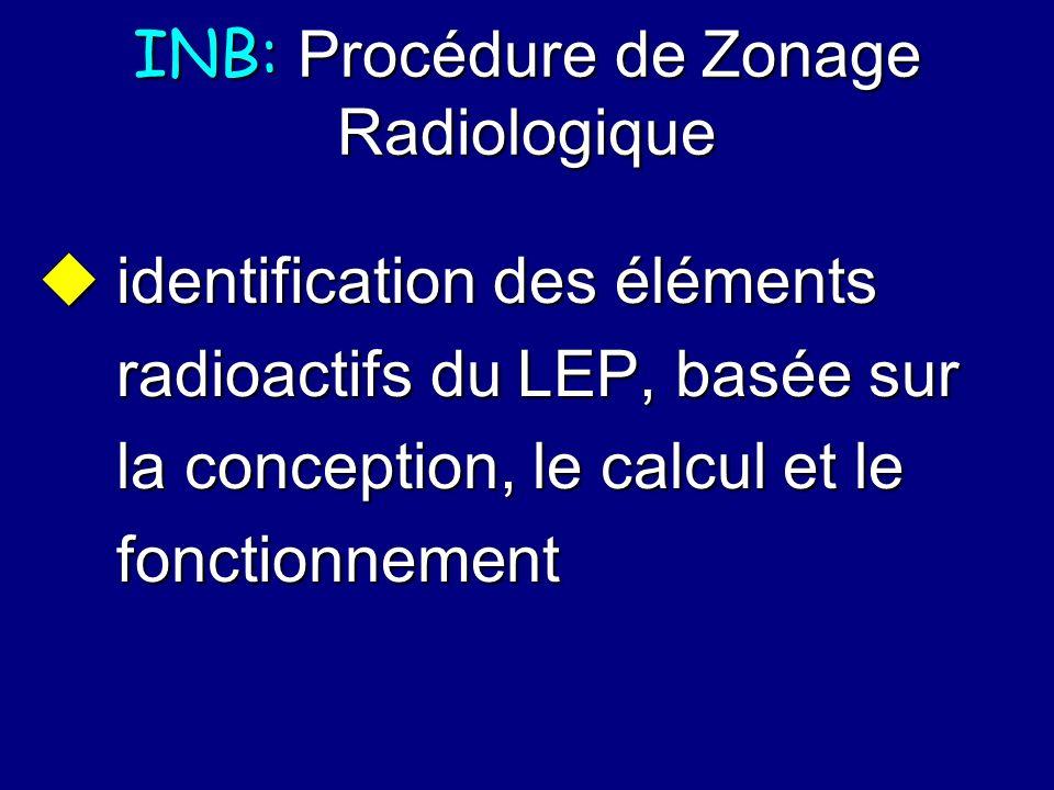 INB: Procédure de Zonage Radiologique identification des éléments radioactifs du LEP, basée sur la conception, le calcul et le fonctionnement identifi