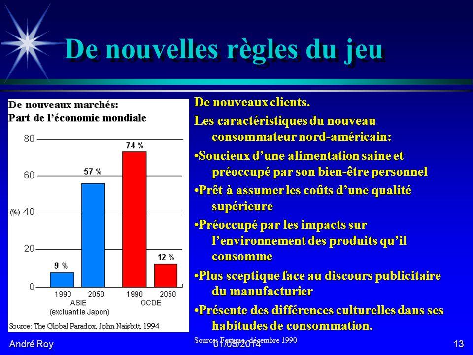 André Roy 01/05/201413 De nouvelles règles du jeu De nouveaux clients.