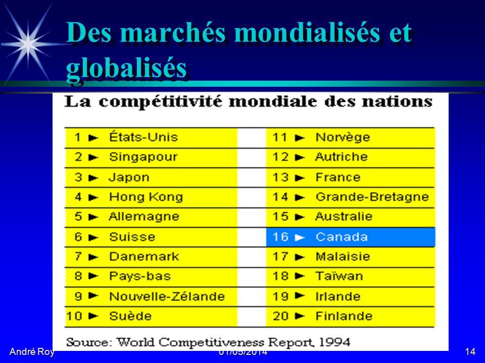 André Roy 01/05/201414 Des marchés mondialisés et globalisés
