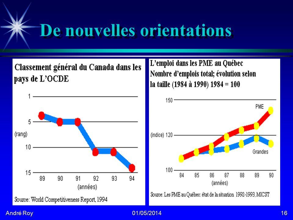 André Roy 01/05/201416 De nouvelles orientations
