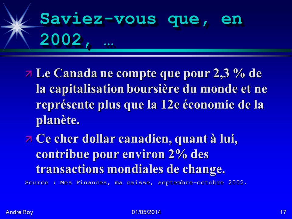 André Roy 01/05/201417 Saviez-vous que, en 2002, … ä Le Canada ne compte que pour 2,3 % de la capitalisation boursière du monde et ne représente plus que la 12e économie de la planète.