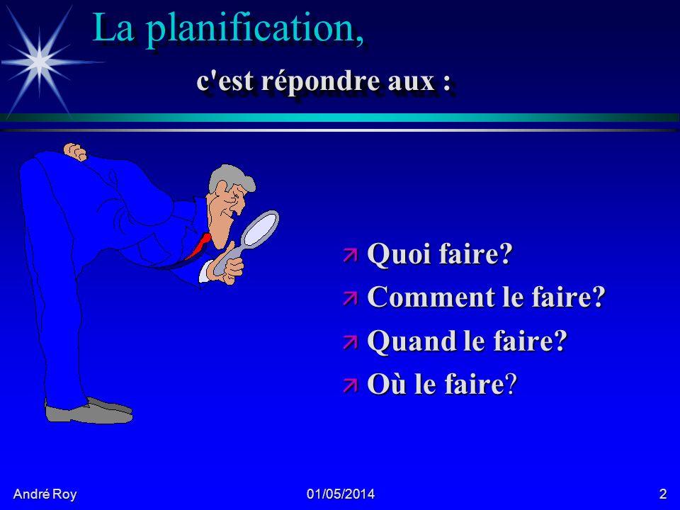 André Roy 01/05/20142 c est répondre aux : La planification, c est répondre aux : ä Quoi faire.