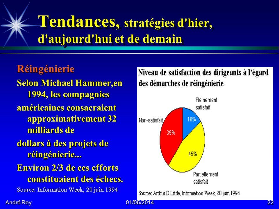 André Roy 01/05/201422 Tendances, stratégies d hier, d aujourd hui et de demain Réingénierie Selon Michael Hammer,en 1994, les compagnies américaines consacraient approximativement 32 milliards de dollars à des projets de réingénierie...