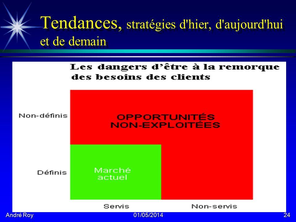 André Roy 01/05/201424 Tendances, stratégies d hier, d aujourd hui et de demain