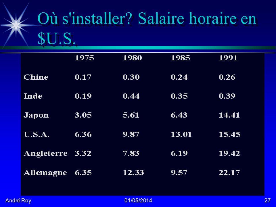 André Roy 01/05/201427 Où s installer? Salaire horaire en $U.S.