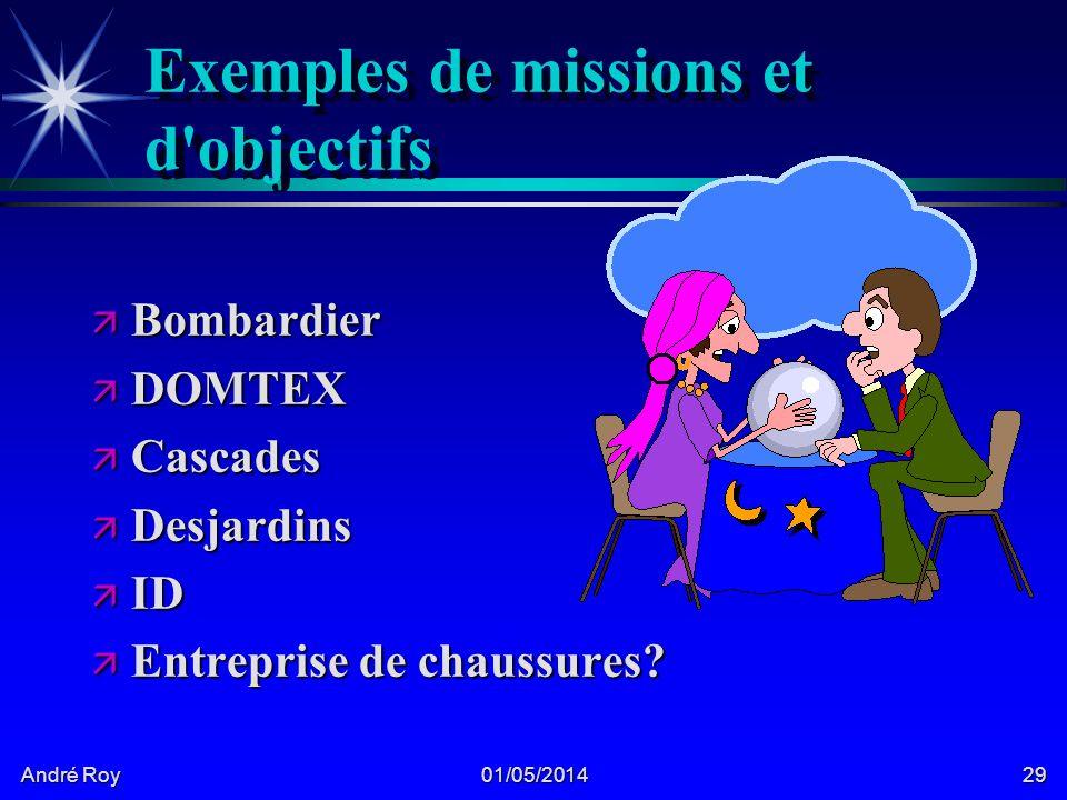 André Roy 01/05/201429 Exemples de missions et d objectifs ä Bombardier ä DOMTEX ä Cascades ä Desjardins ä ID ä Entreprise de chaussures?