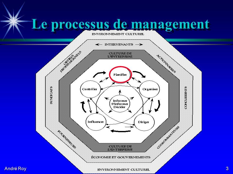 André Roy 01/05/20143 Le processus de management