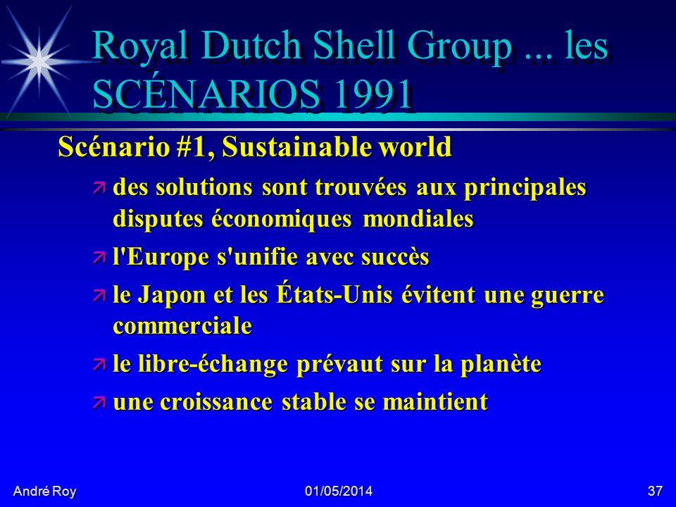 André Roy 01/05/201437 Royal Dutch Shell Group...