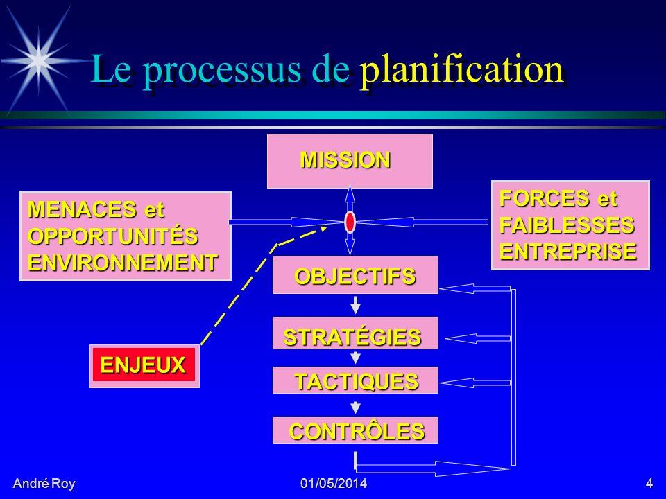 André Roy 01/05/20144 Le processus de planification MISSION OBJECTIFS STRATÉGIES TACTIQUES CONTRÔLES FORCES et FAIBLESSESENTREPRISE MENACES et OPPORTUNITÉSENVIRONNEMENT ENJEUX