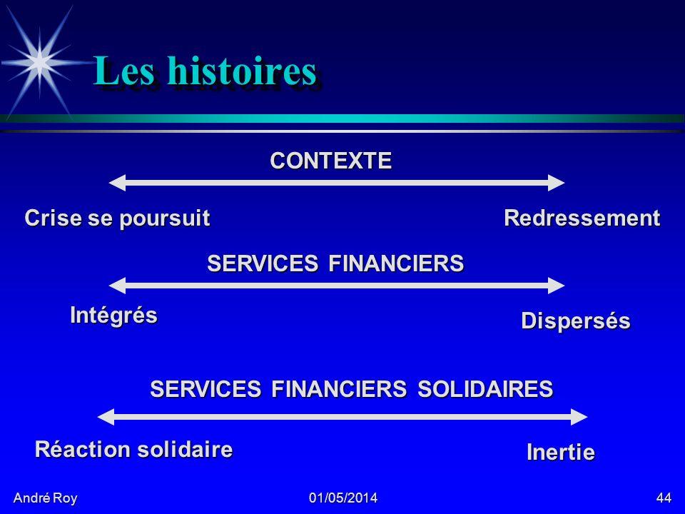 André Roy 01/05/201444 Les histoires Crise se poursuit Redressement CONTEXTE SERVICES FINANCIERS SERVICES FINANCIERS SOLIDAIRES Intégrés Dispersés Réaction solidaire Inertie