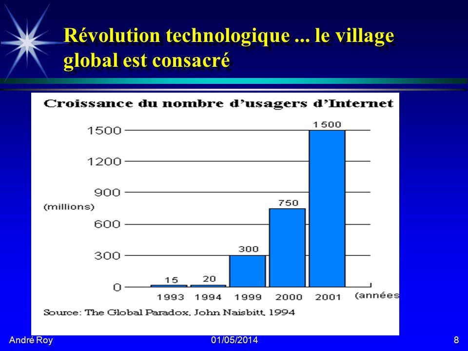 André Roy 01/05/20148 Révolution technologique... le village global est consacré