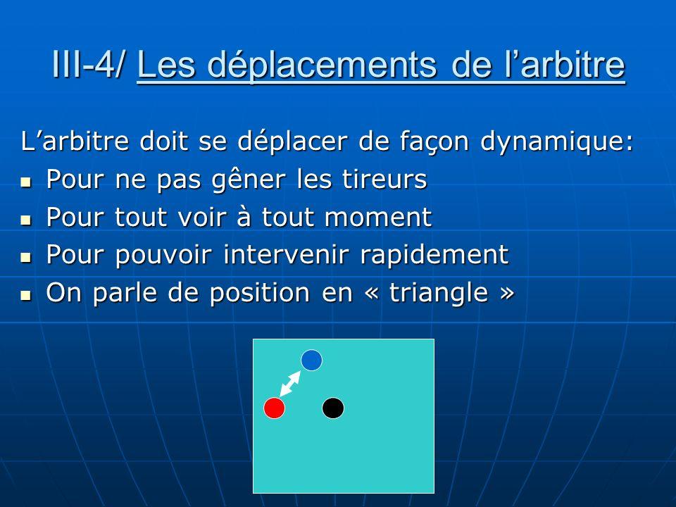III-4/ Les déplacements de larbitre Larbitre doit se déplacer de façon dynamique: Pour ne pas gêner les tireurs Pour ne pas gêner les tireurs Pour tou