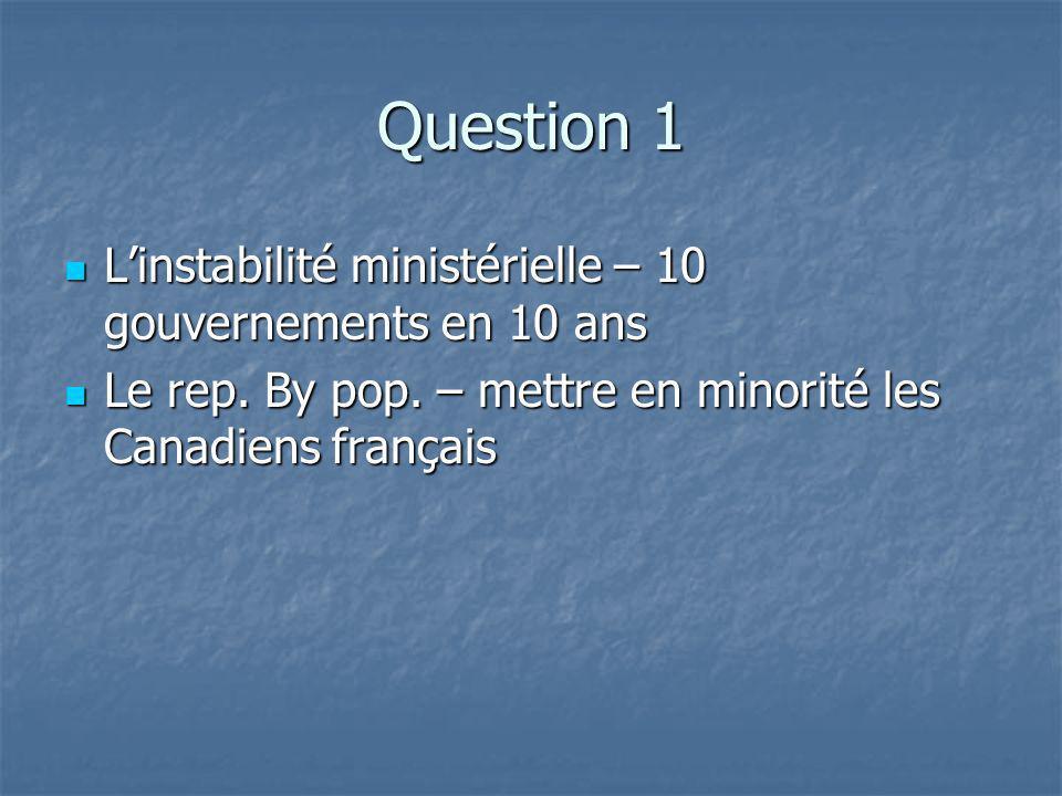 Question 1 Linstabilité ministérielle – 10 gouvernements en 10 ans Linstabilité ministérielle – 10 gouvernements en 10 ans Le rep.