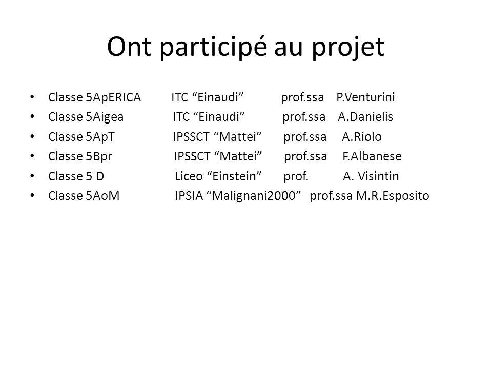 Ont participé au projet Classe 5ApERICA ITC Einaudi prof.ssa P.Venturini Classe 5Aigea ITC Einaudi prof.ssa A.Danielis Classe 5ApT IPSSCT Mattei prof.