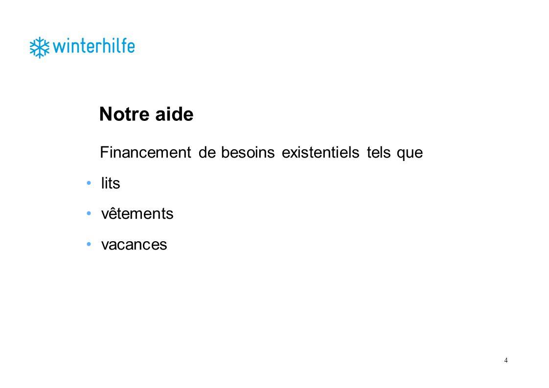Exemple daide financière concrète Mme S.