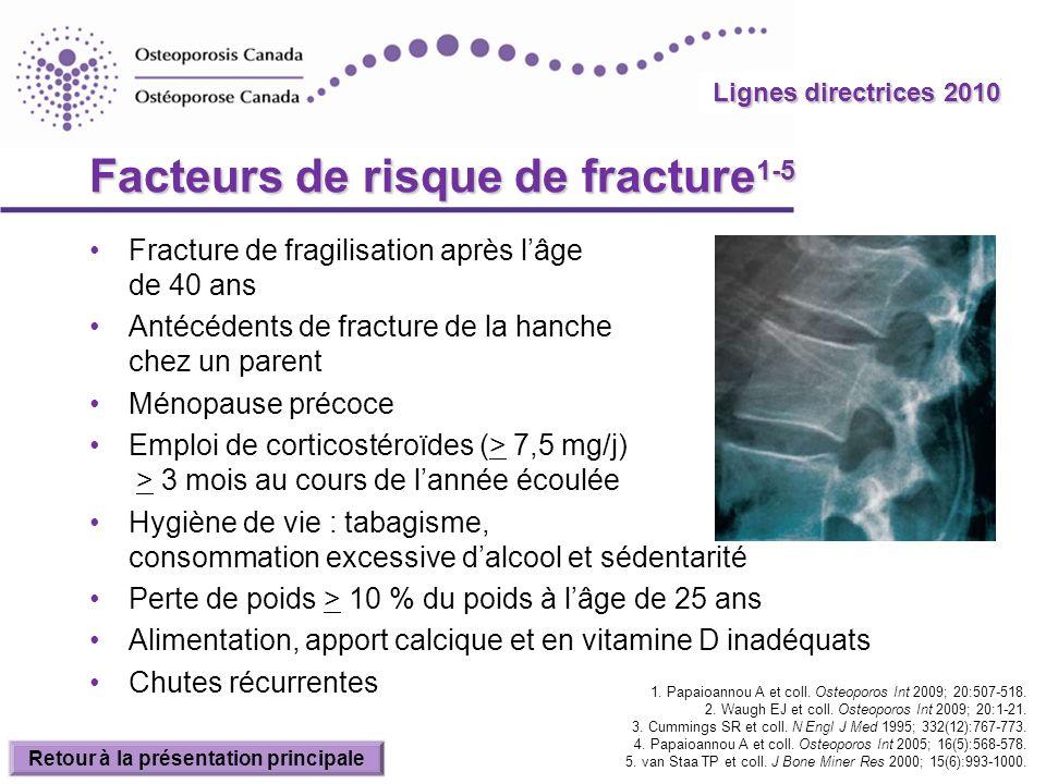 2010 Guidelines Facteurs de risque de fracture 1-5 Fracture de fragilisation après lâge de 40 ans Antécédents de fracture de la hanche chez un parent
