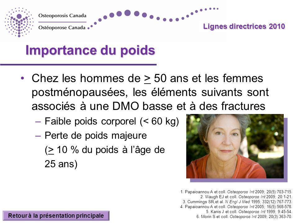 2010 Guidelines Importance du poids Chez les hommes de > 50 ans et les femmes postménopausées, les éléments suivants sont associés à une DMO basse et