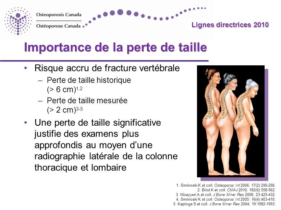 2010 Guidelines Importance de la perte de taille Risque accru de fracture vertébrale –Perte de taille historique (> 6 cm) 1,2 –Perte de taille mesurée