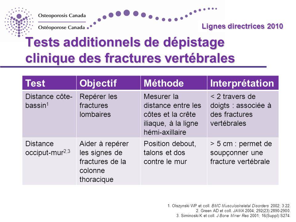 2010 Guidelines Tests additionnels de dépistage clinique des fractures vertébrales TestObjectifMéthodeInterprétation Distance côte- bassin 1 Repérer l