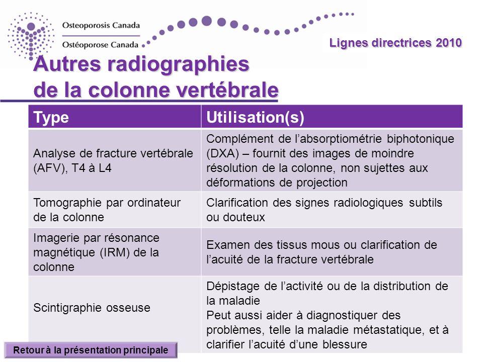 2010 Guidelines Autres radiographies de la colonne vertébrale TypeUtilisation(s) Analyse de fracture vertébrale (AFV), T4 à L4 Complément de labsorpti