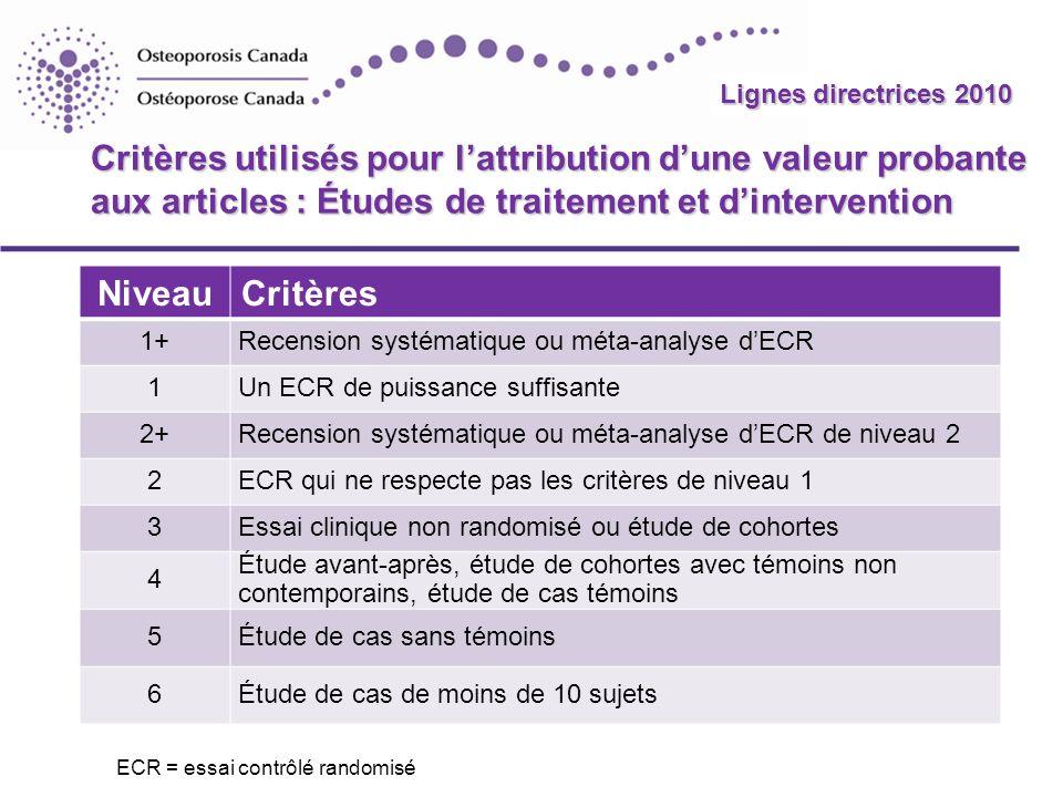 2010 Guidelines Critères utilisés pour lattribution dune valeur probante aux articles : Études de traitement et dintervention NiveauCritères 1+Recensi